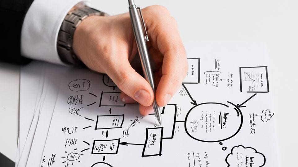 Consultoria - Aprimoramento de fluxos, processos e procedimentos